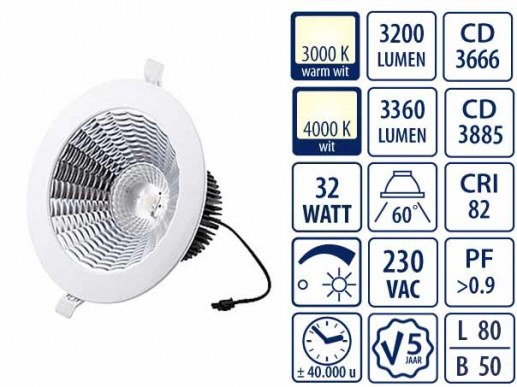 Helles LED Downlight 230mm 3000K warmweiß UGR<19 3200 Lumen 1-10V dimmbar