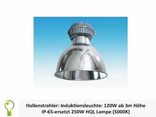 high bay light: FW200W high bay induction- light-IP65- from 3m height: 1:1 replacement 400W HQl